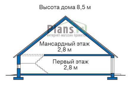 Проект деревянного дома 10-75 план