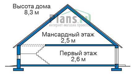 Проект деревянного дома 10-96 план