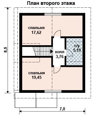 AS-2022 план