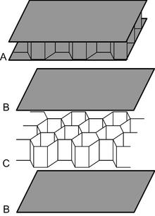 SIP панели
