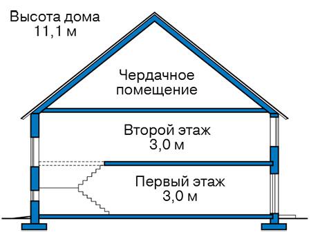 Проект кирпичного дома 41-10 план