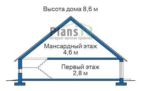 Проект кирпичного дома 33-94 план