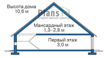 Проект кирпичного дома 36-46 план