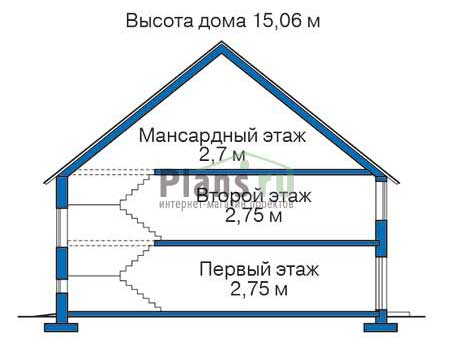 Проект кирпичного дома 36-71 план