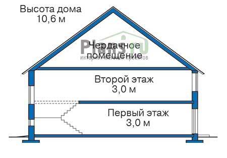 Проект кирпичного дома 36-81 план
