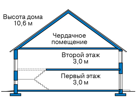 Проект кирпичного дома 42-60 план