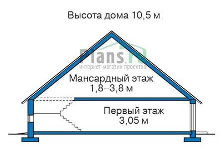 Проект кирпичного дома 36-92 план