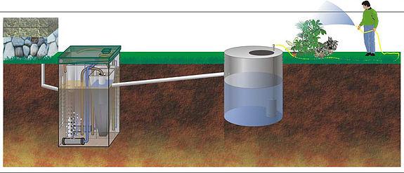 Принцип действия автономной канализации