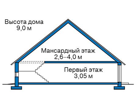 Проект кирпичного дома 42-77 план