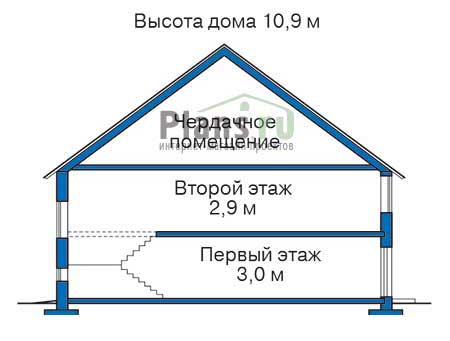 Проект кирпичного дома 37-31 план