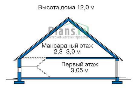 Проект кирпичного дома 38-32 план