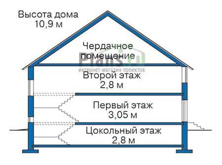 Проект кирпичного дома 38-58 план