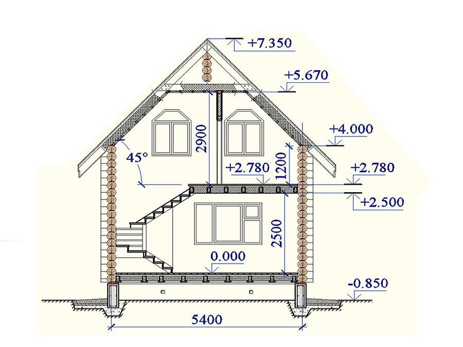 Проект дома-бани AM-2053 план