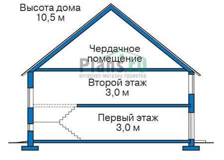 Проект кирпичного дома 38-72 план
