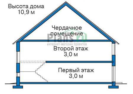 Проект кирпичного дома 38-78 план