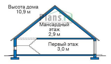 Проект кирпичного дома 39-27 план