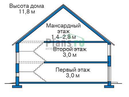 Проект кирпичного дома 39-80 план