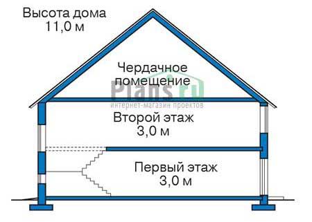 Проект кирпичного дома 39-81 план