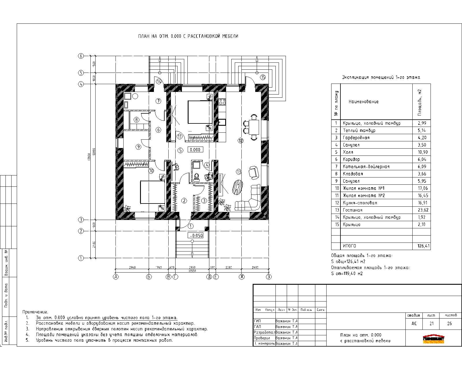 Проект одноэтажного дома в английском стиле план
