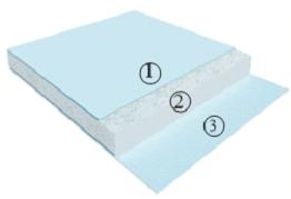 Возможности теплоизоляционных матов FORAPROFI