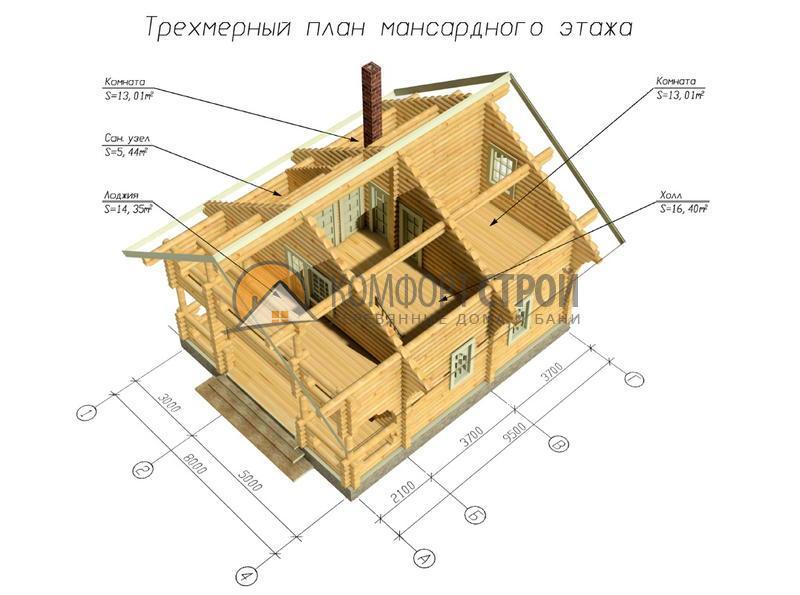 Дом 130.6 м2 8х9.5 по проекту БЕРЕНДЕЕВО план