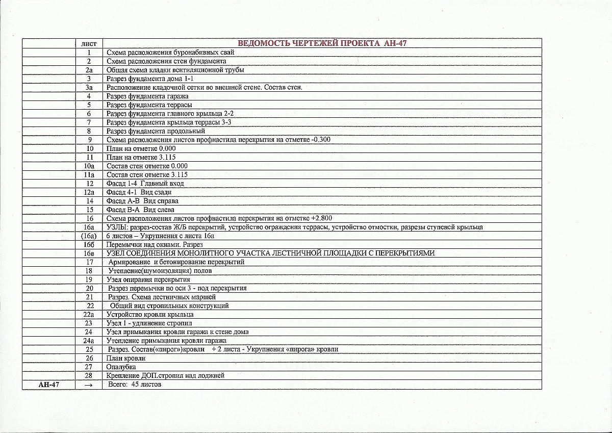 Готовый проект коттеджа AН-47 план