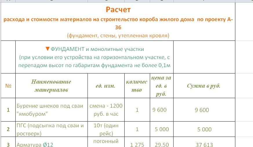 Готовый проект коттеджа 140 м2 / Артикул А-36 план
