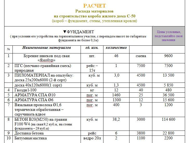 Готовый проект коттеджа 166 кв. м / Артикул С-50 план
