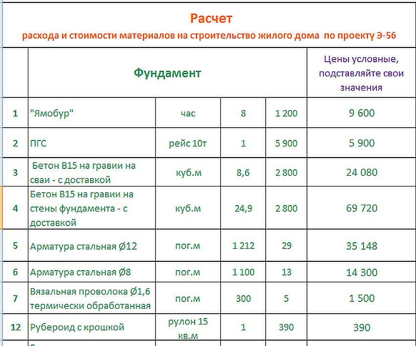 Готовый проект коттеджа 125 м2 / Артикул Э-56 план