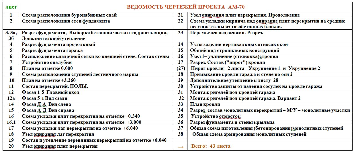 Готовый проект коттеджа 134 м2 / Артикул AM-70 план