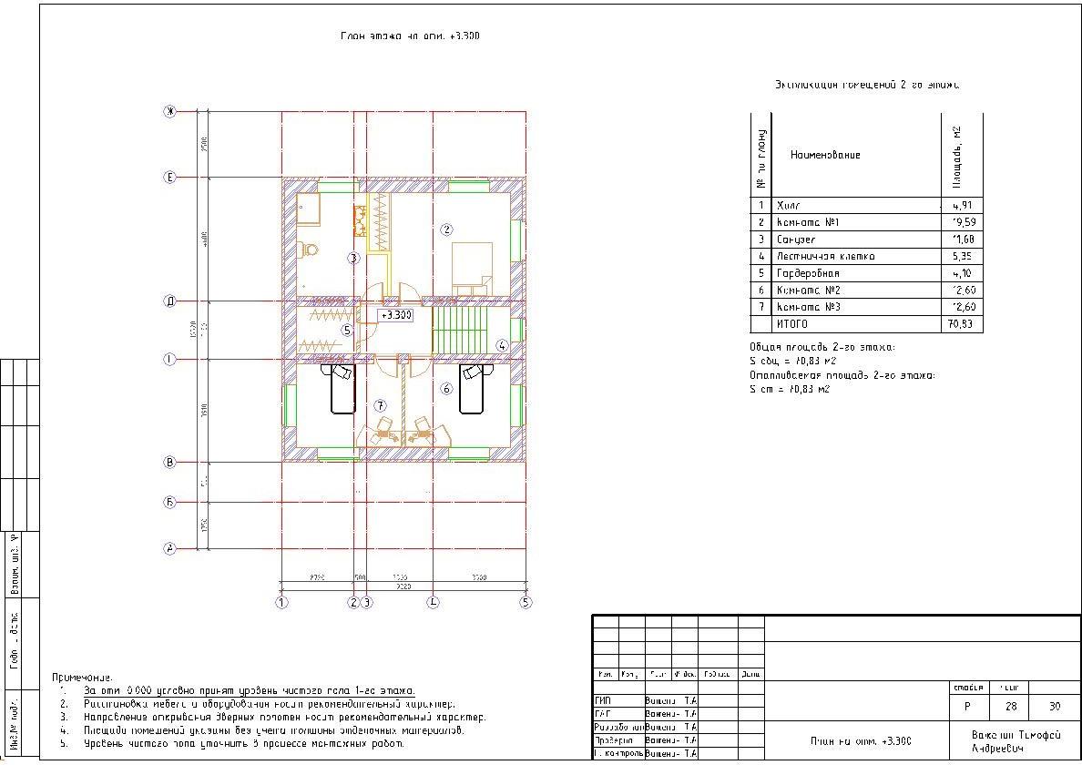 "Проект ""Иж-368"" план"