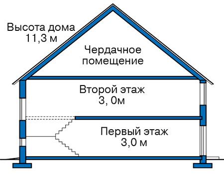 Проект кирпичного дома 40-28 план