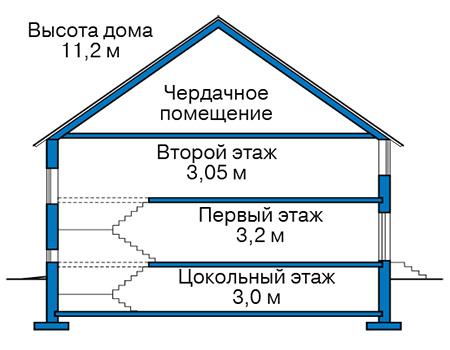Проект кирпичного дома 40-71 план