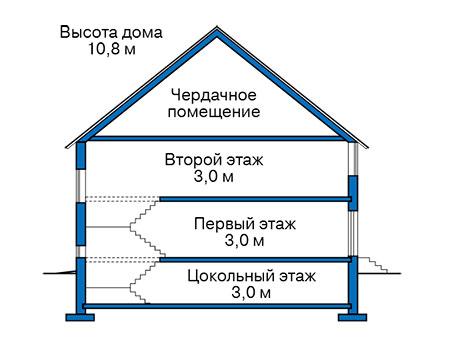 Проект кирпичного дома 40-96 план