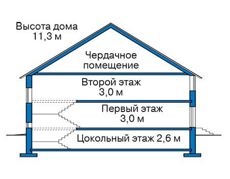 Проект кирпичного дома 41-27 план