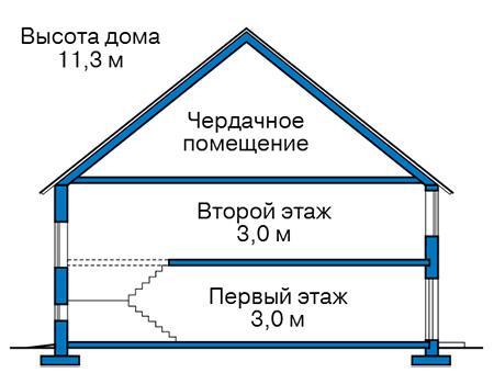 Проект кирпичного дома 41-51 план