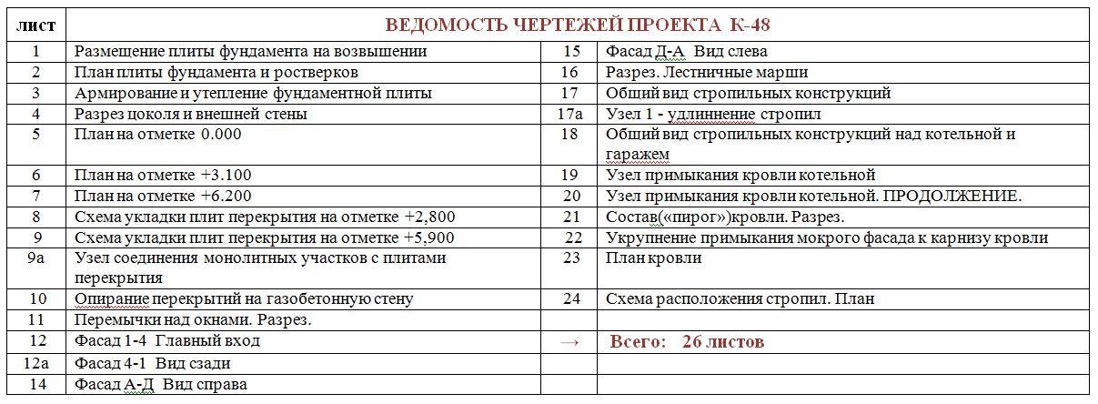 Готовый проект дома 192 кв.м // Артикул К-48 план