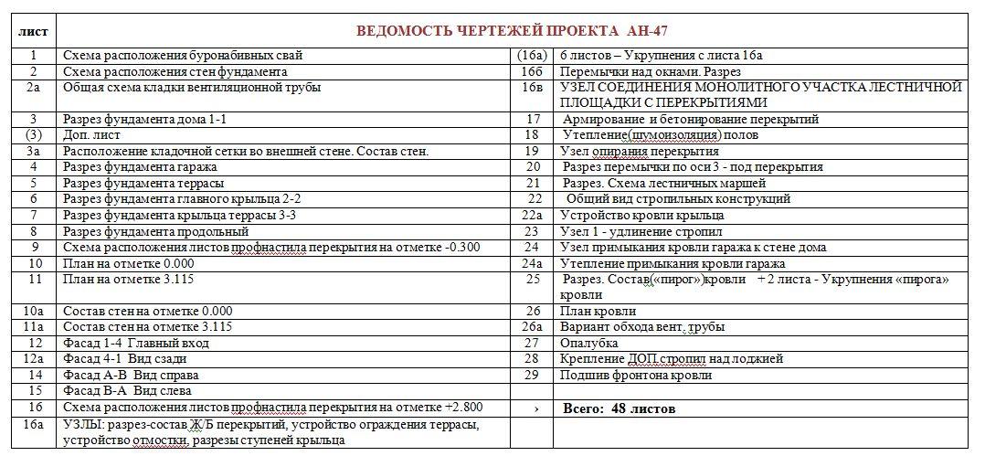 Готовый проект коттеджа 120 кв.м // Артикул AНк-47 план
