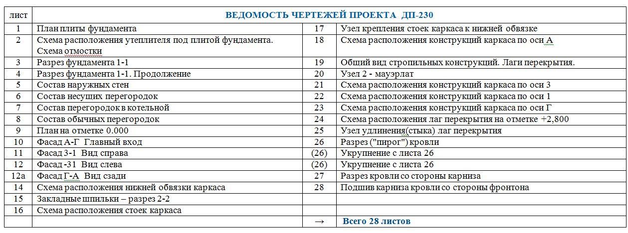 Готовый проект дома 75 кв. м / Артикул ДП-230 план