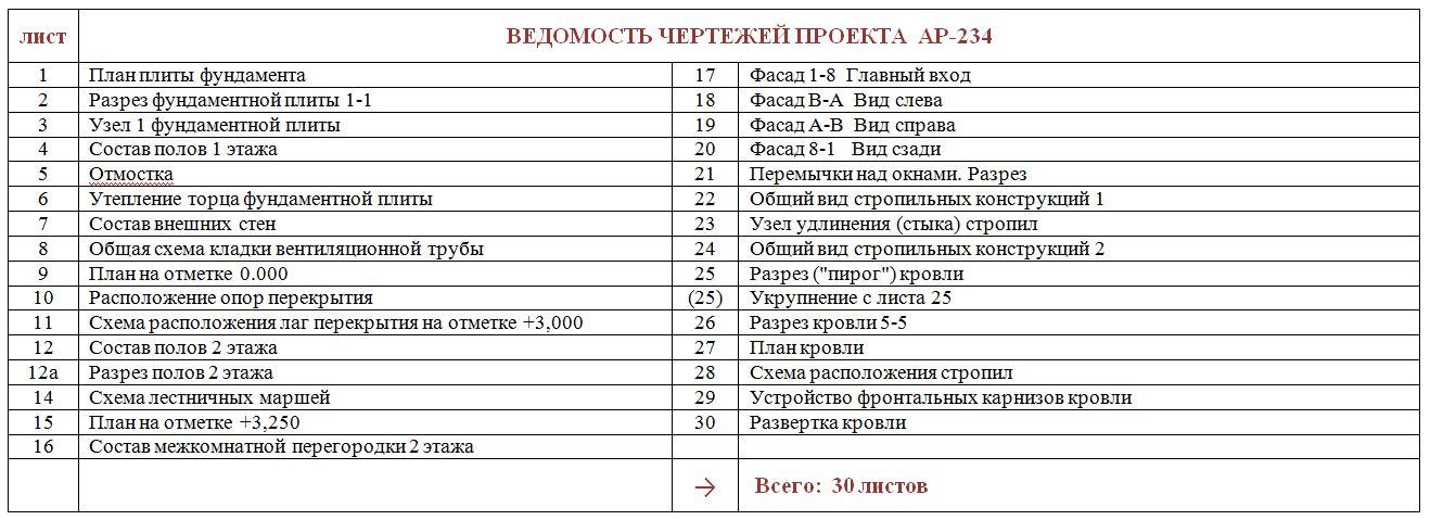 Готовый проект дома 102 кв.м // Артикул АР-234 план