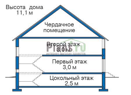 Проект бетонного дома 52-36 план