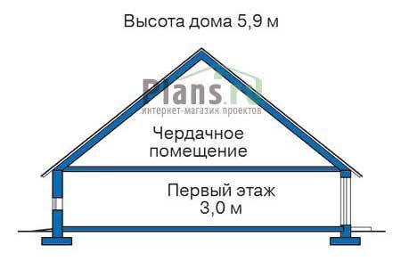 Проект бетонного дома 54-55 план