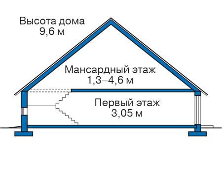 Проект бетонного дома 54-86 план