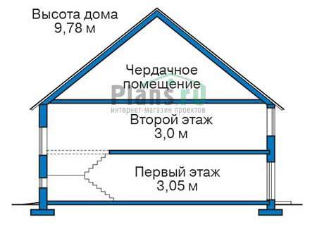 Проект бетонного дома 55-60 план